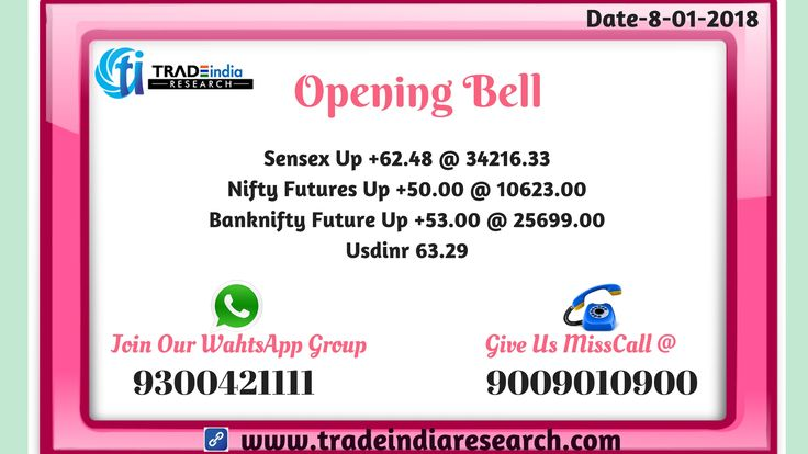 Stock Market #Openingbell #Sensex #Bank #Nifty #equity #Commodity #stocks #market #news currency, depository, online #trading mutual funds. opening Bell Update - 8 January 2018 By TradeIndia Research