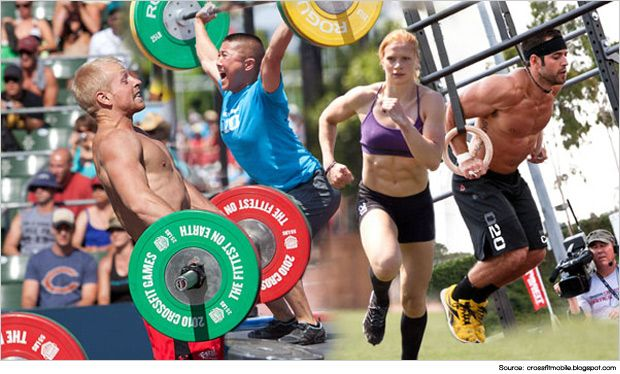 Crossfit Workouts List Types of Crosfit exercise