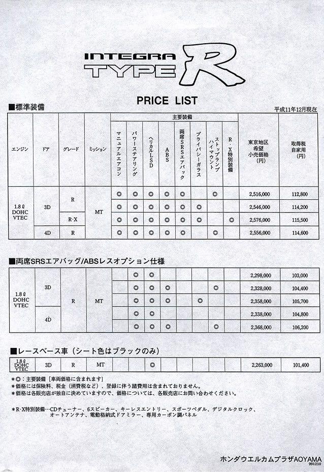 40 Honda Civic Type R Price List Db5p Honda Civic Type R Honda Civic Vtec