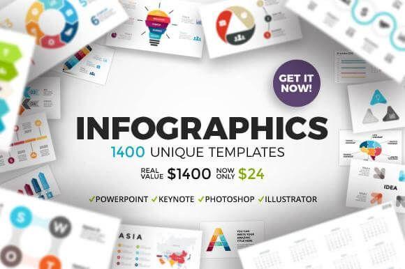 Wreaths Laurels For Graphic Design Starsunflower Studio Blog Infographic Infographic Templates Powerpoint