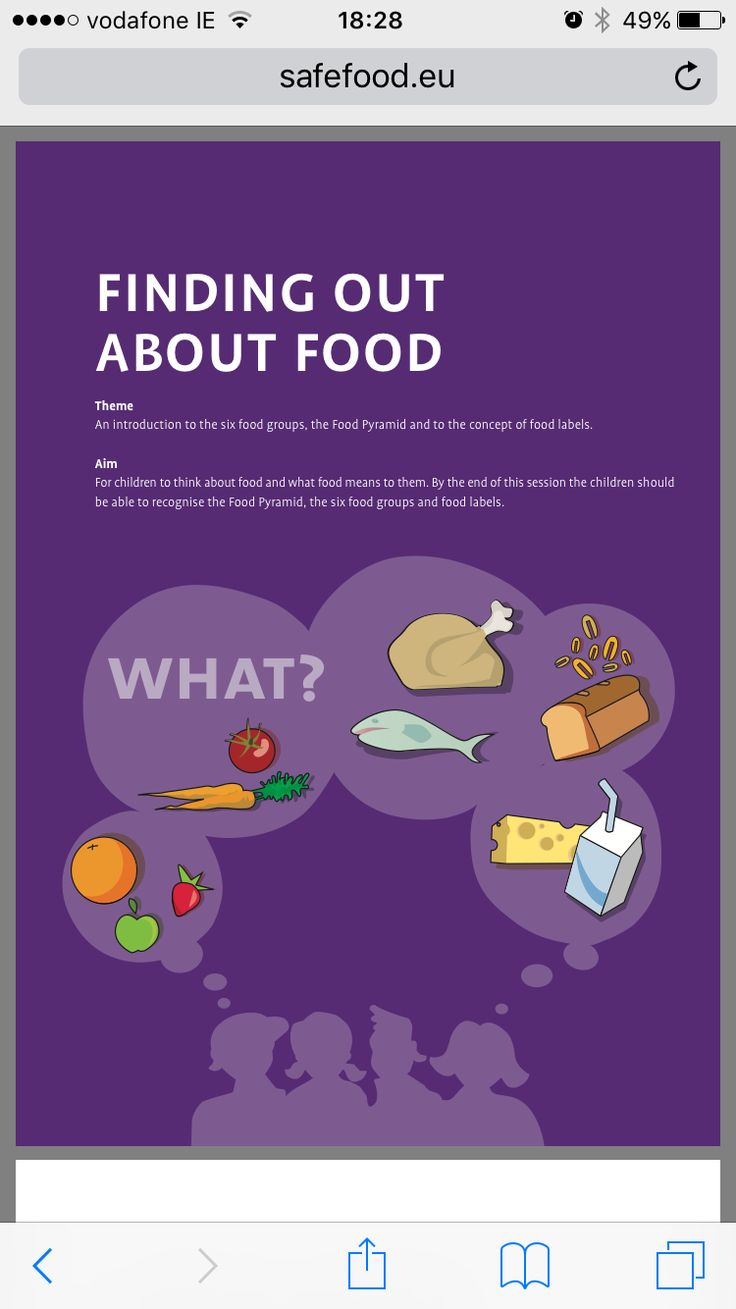 9 best food food pyramid healthy eating images on pinterest food