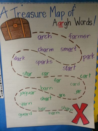 Make a master copy without words and laminate to be able to change the target phonics and write it on with vis-a-vis pens