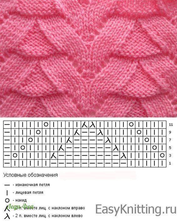 Рукоделие. Вязание. Схемы и описания. Петельки