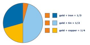 Silver to Gold Ratio Has Major Upside