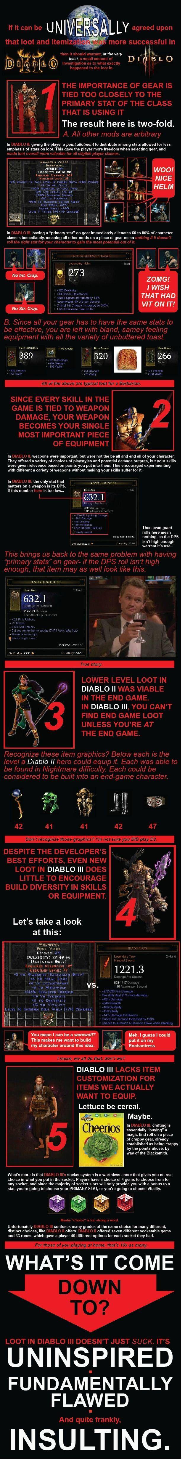 Diablo 2 vs. Diablo 3