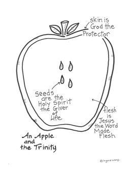 Pin on The Trinity