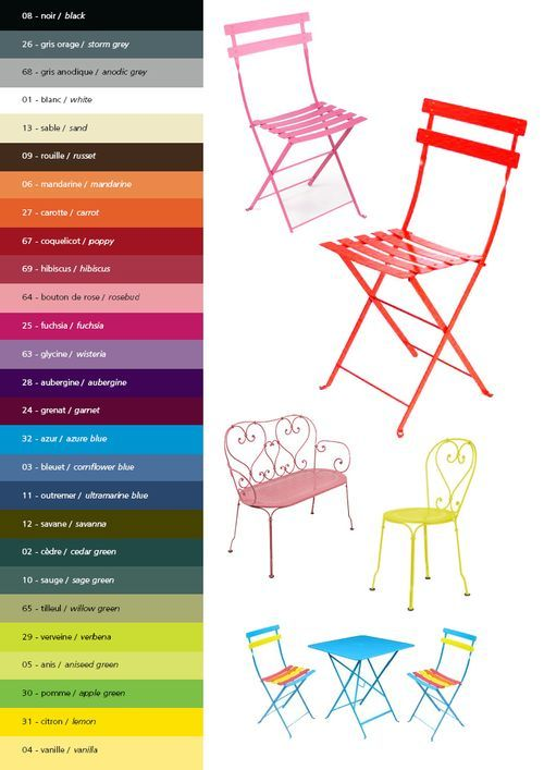 Fermob Outdoor French Bistro Seating