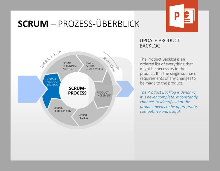 68 best images about scrum powerpoint templates on pinterest a start online social. Black Bedroom Furniture Sets. Home Design Ideas