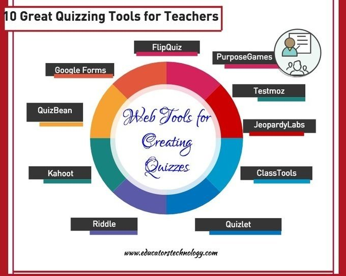 10 Great Web Tools for Creating Digital Quizzes ~ Educational Technology and Mobile Learning on RED.ED.TIC curated by Nacho Herrero