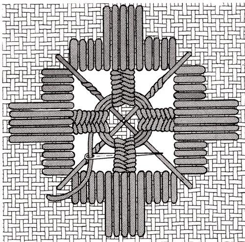 Pinwheel Filling Stitch : Hardanger - (nordicneedle.net)