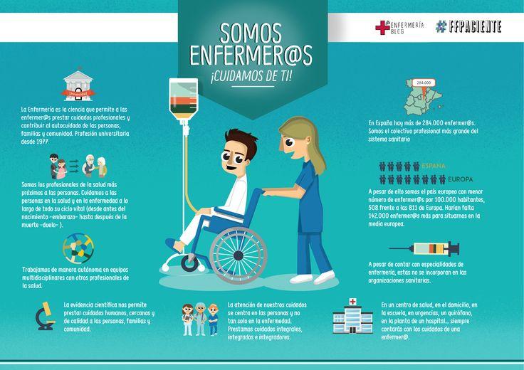 Somos enfermeras ¡Cuidamos de ti! vía @soriano_p @enfermeratweet #enfermería #Nurse #CUIDAR #Health Enfermería