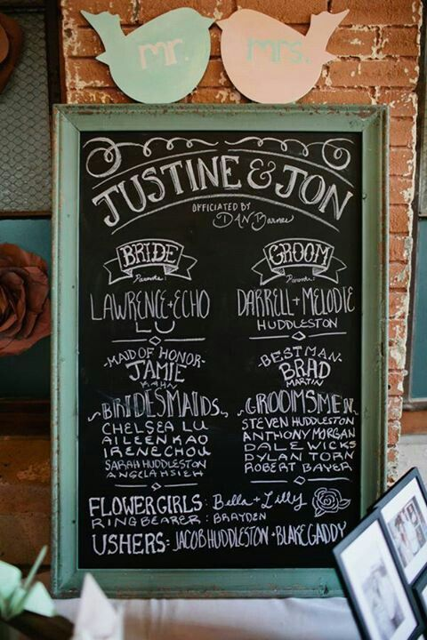 Cute chalkboard idea