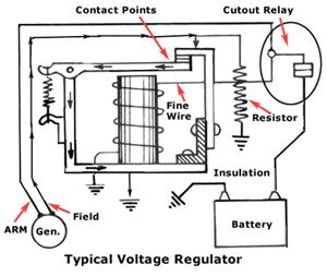 Typical #Voltage Regulator #Electrical #Electronics