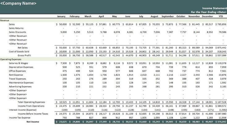 Doc429275 Income Statement Spreadsheet Free Income Statement – Monthly Salary Statement
