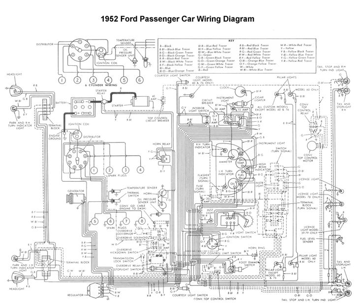 Wiring for 1952 Ford Car | 1948 ford truck, Ford, Diagram