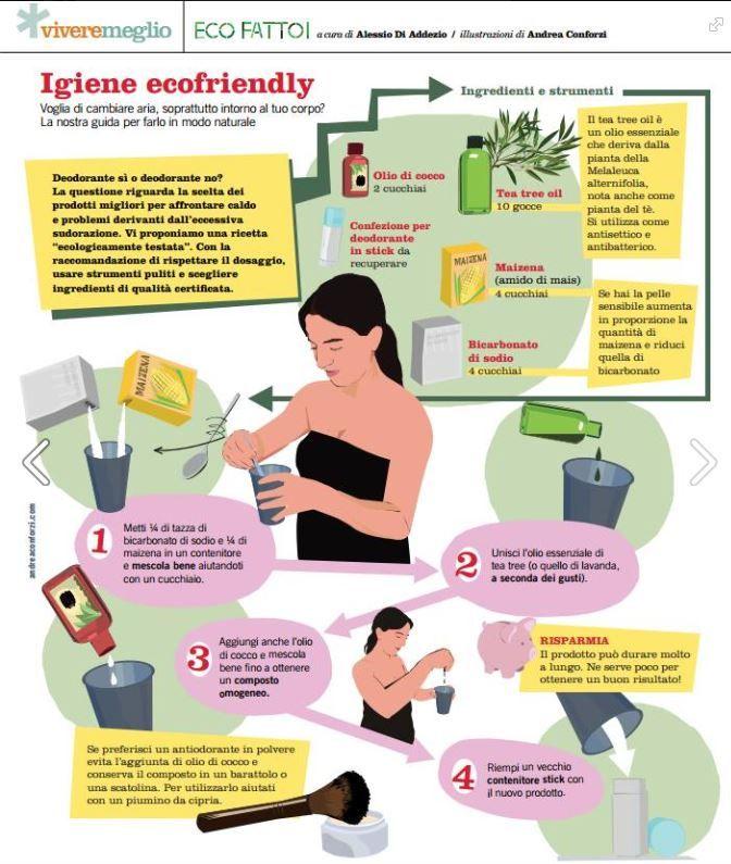 Deodorante naturale fatto in casa #DIY #faidate #handmade