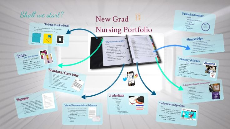 best 25  professional nursing organizations ideas on pinterest