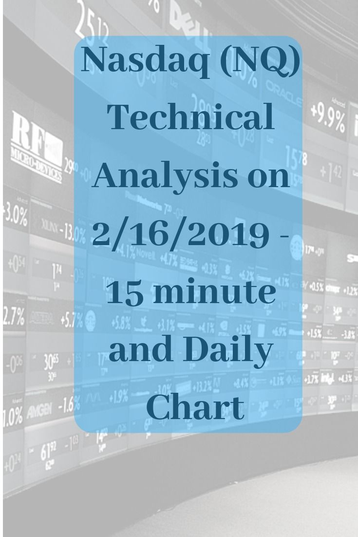 Nasdaq Nq Technical Analysis On 2 16 2019 15 Min And Daily