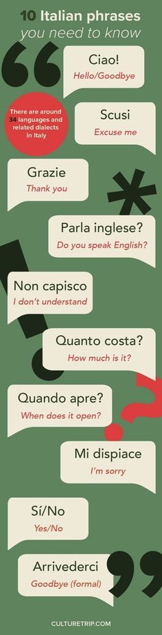 useful essay phrases in italian Can you name the italian essay phrases test your knowledge on this language quiz to see how you do and compare your score to others  most common 3-letter words.