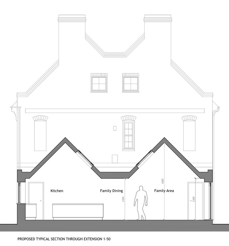 12 best PLANNING PERMISSIONS GRANTED images on Pinterest ...