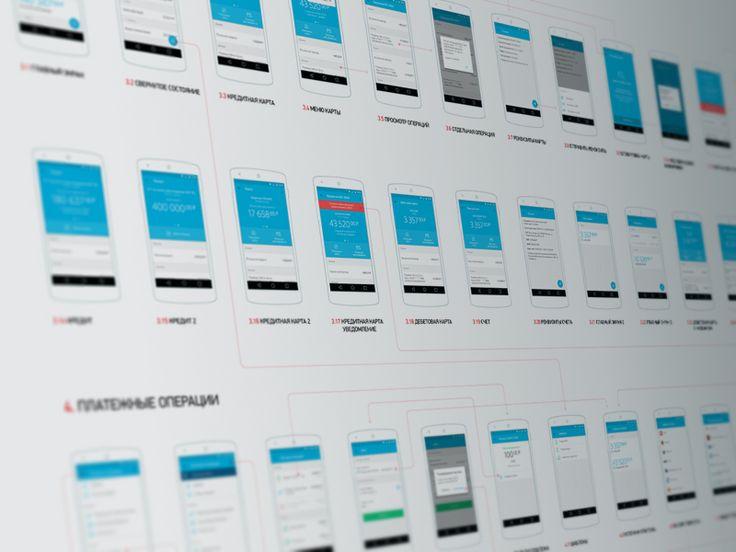 App Screenflow / 01001010