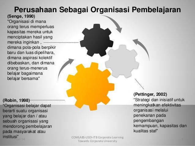 """(Senge, 1990) """"Organisasi di mana orang terus memperluas kapasitas mereka untuk menciptakan hasil yang mereka inginkan , d..."""
