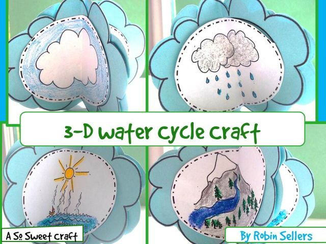 Help your children learn the properties of water with easy craft projects for spring.