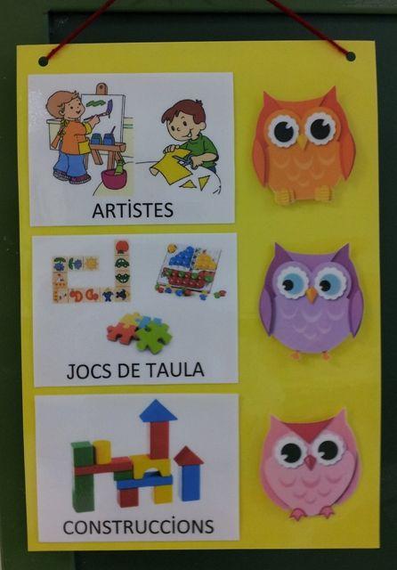 Distribució de racons educació infantil 2on bloc.