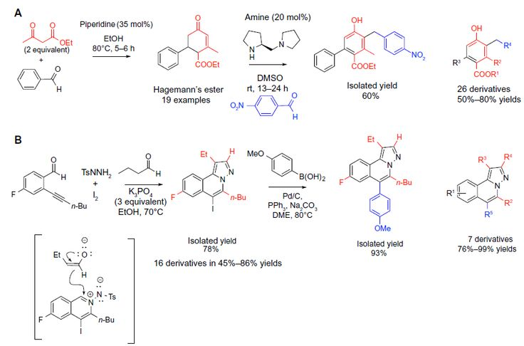 Figure 3 Classical carbonyl condensations-based MCRs in sequential protocols (part 1).