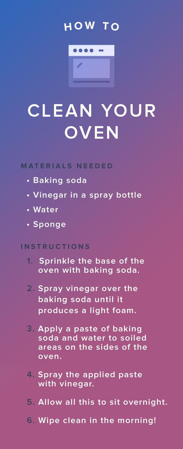 Here's the right way to clean your oven. All it takes are 4 things you already have at home: baking soda, vinegar, water and a sponge. It's so easy.