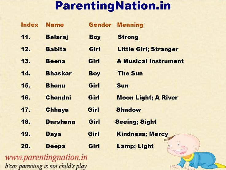 Believe Us, Your Search For Telugu Baby Names Will End Here. ParentingNation.in Provide You With Largest Resource Of Baby Name Covering Both Boys And Girl.