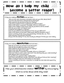 Great handout to give parents at meet the teacher, open house or conferences. Questions to help deeper their child's comprehension.