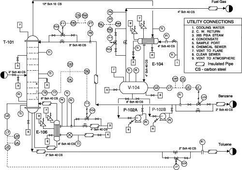piping and instrumentation diagram ppt