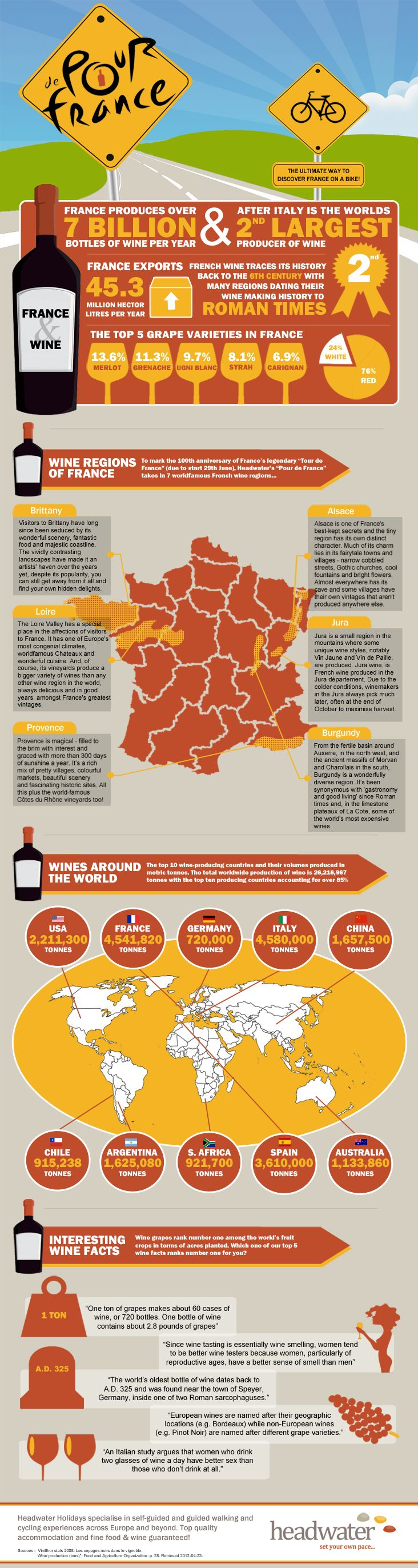 A look at #French #wine and how it varies in the many different regions of the country - #Infographic - http://finedininglovers.com/blog/food-drinks/french-wine-infographic/