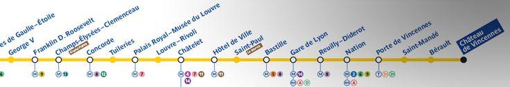 RATP, transports à Paris et en Ile-de-France : bus, métro, tramway, RER