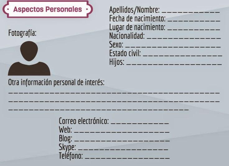 Capacity: Palabras con voz...: Infografía: Datos que un reclutador puede obtener de ti por las Redes Sociales e Internet.