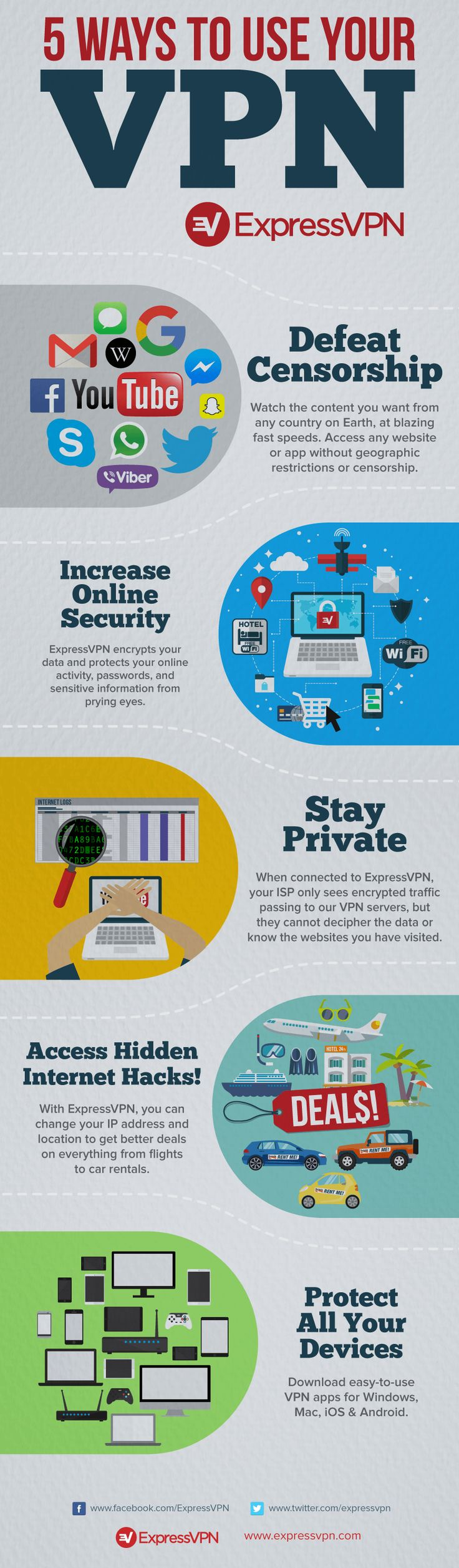 5 ways to use VPN | USING VPN IN CHINA - a guide for new visitors and travelers. The Great Firewall explained. | video information for dummies proxy server chinese visit travel explore plan beijing internet newbies noobs confusing simple faq simple guide explanation simplified about 101 #SEOTipsandTricks