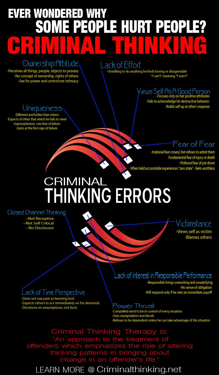 Criminal thinking errors- more from a psychological perspective than a straight criminology perspective. Very interesting, especially the strategies that are formed to alter these ways of thinking