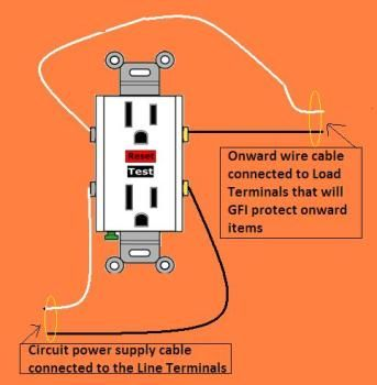 Tremendous Outlet Wiring Diagram Moreover How To Wire An Electrical Gfci Outlet Wiring 101 Mecadwellnesstrialsorg