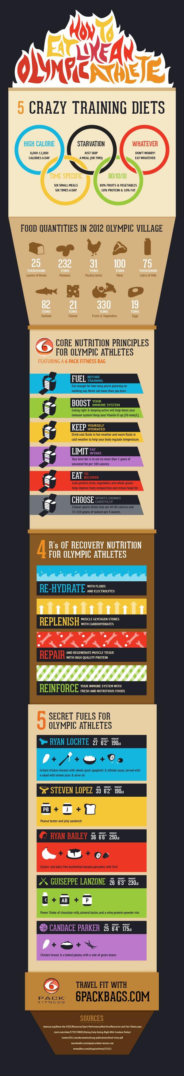 Qué comen los atletas olímpicos
