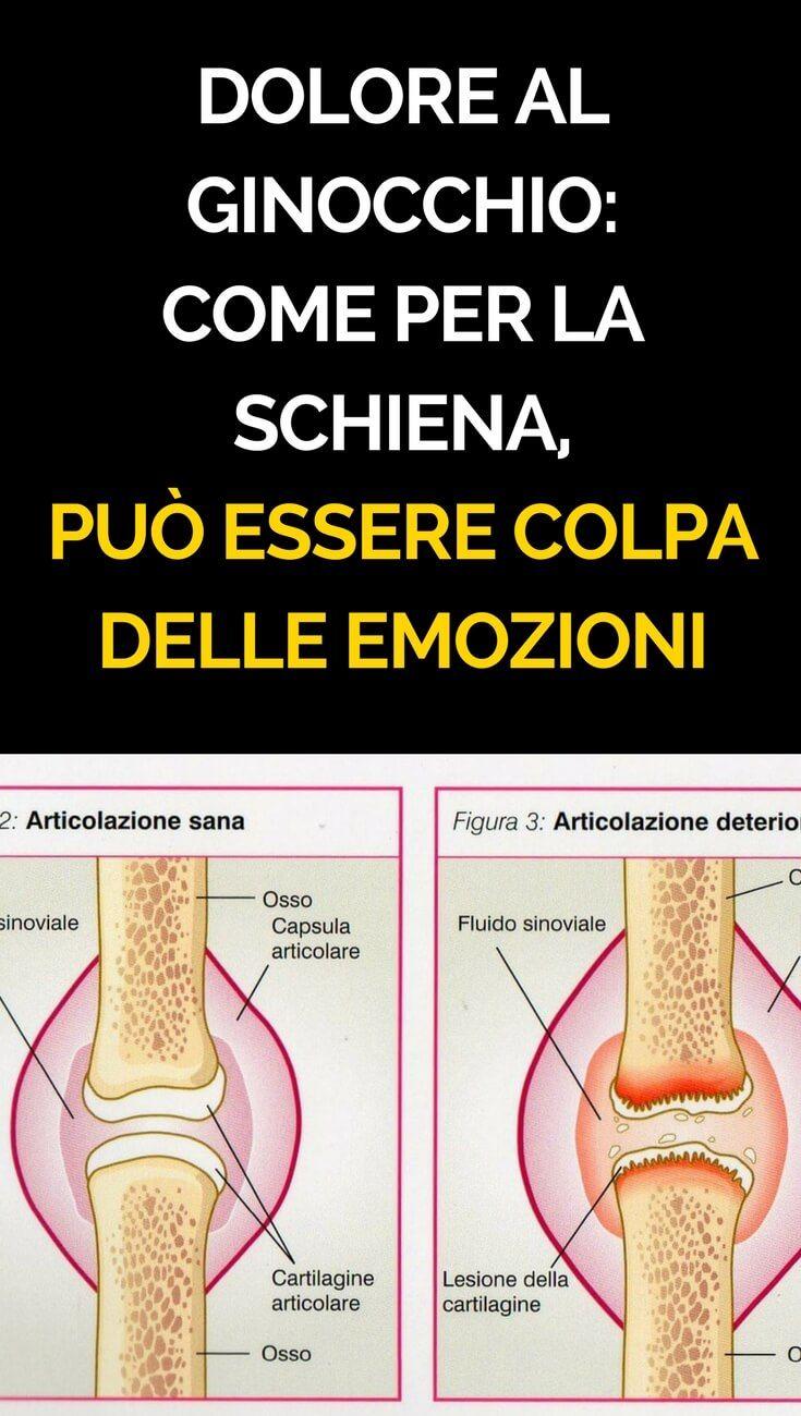 Dolore Al Ginocchio: Come Per La Schiena, Può Essere Colpa..
