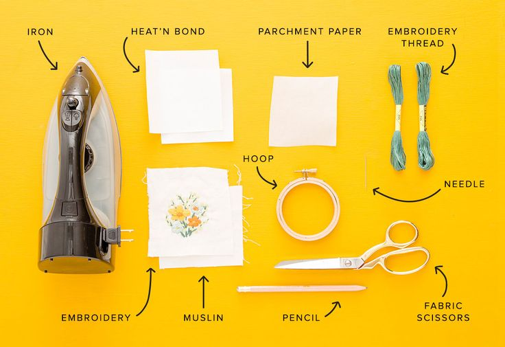 Use these DIY supplies to turn a hand-stitched embroidery piece into a patch for your jacket or hat.