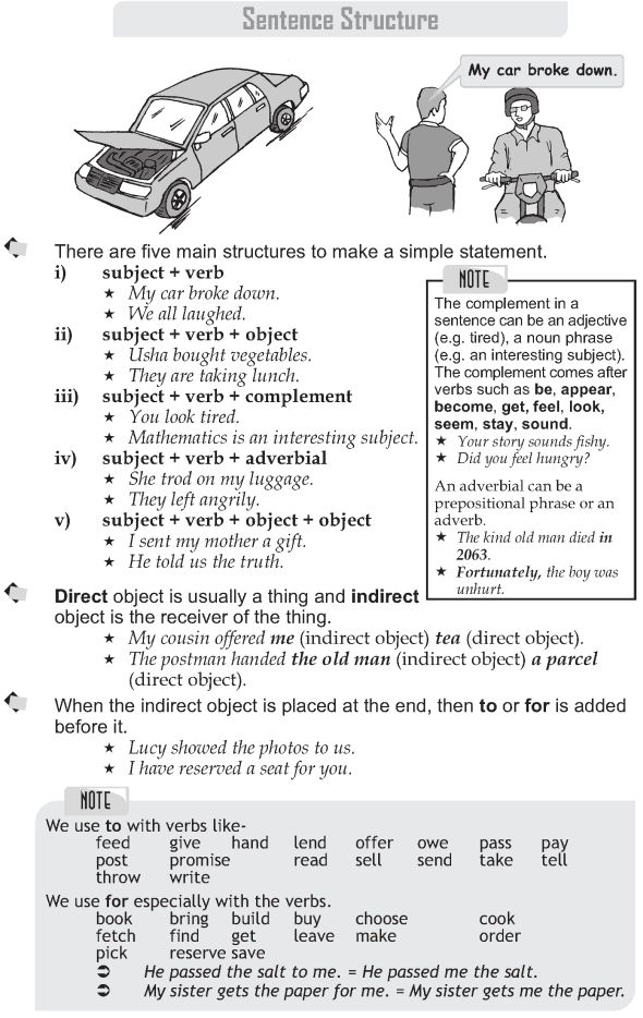 Grade 9 Grammar Lesson 1 Sentence structure great website for various grade levels and grammar concepts