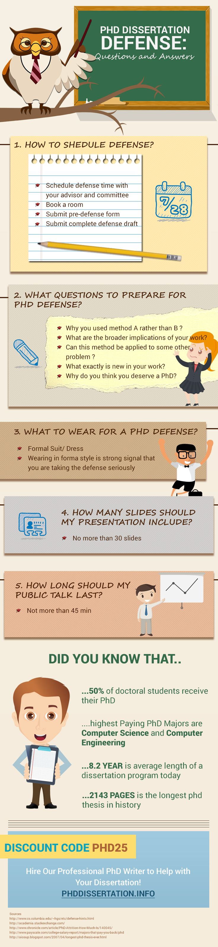 https://www.phddissertation.info/phd-dissertation-defense-questions-and-answers/ Check out this PhD dissertation defense tips to make sure that your PhD dissertation will be successful