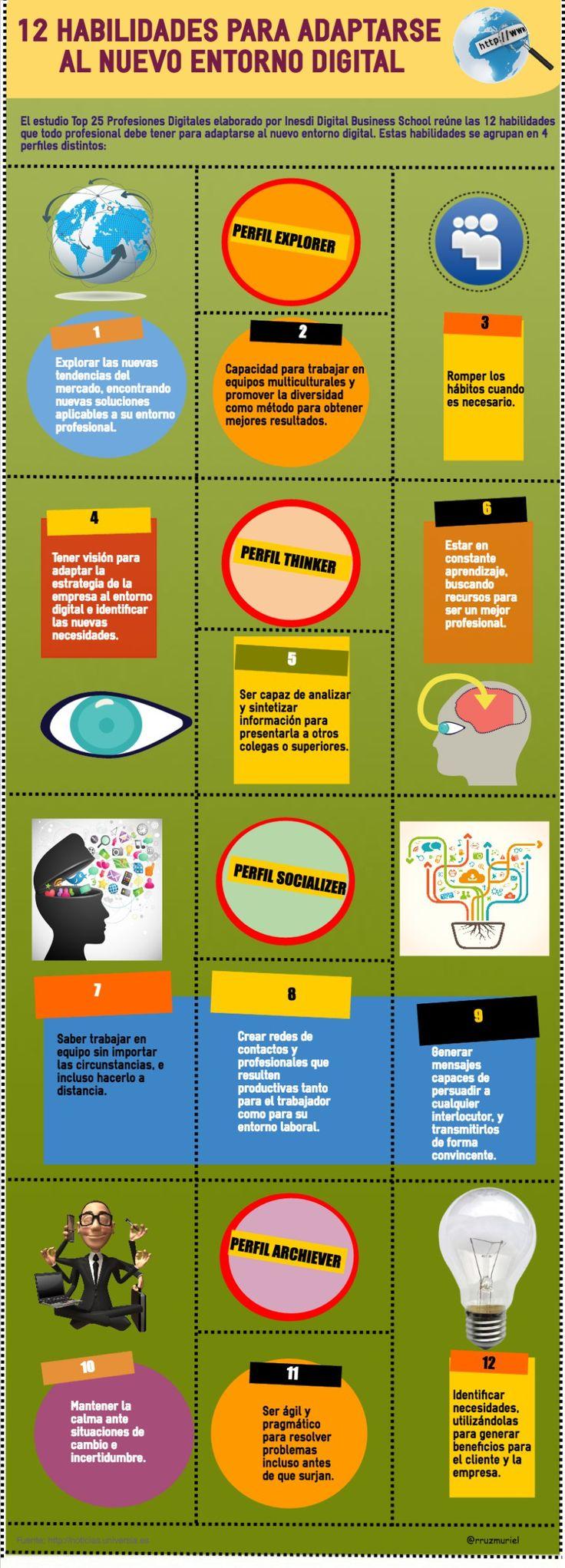 12 habilidades para adaptarse al entono digital #infografia