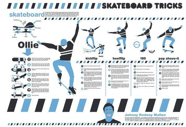 skateboard tricks - Google Search
