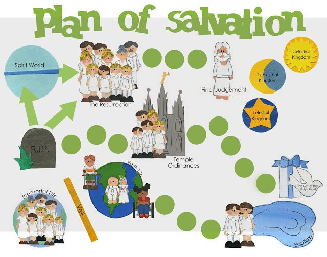 Cute Plan of Salvation board game with printable cards and images