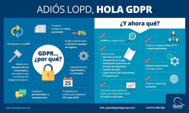 #ProtecciónDatos GDPR