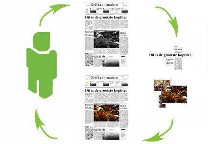 Zelf kranten maken!