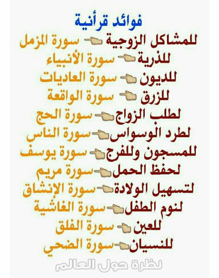Pin By Tota On Islamist Islamic Inspirational Quotes Islam Beliefs Islam Facts